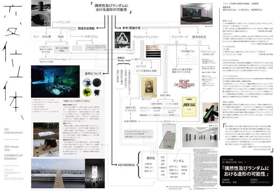 邱世軒自製作的創作圖譜。圖/邱世軒提供。