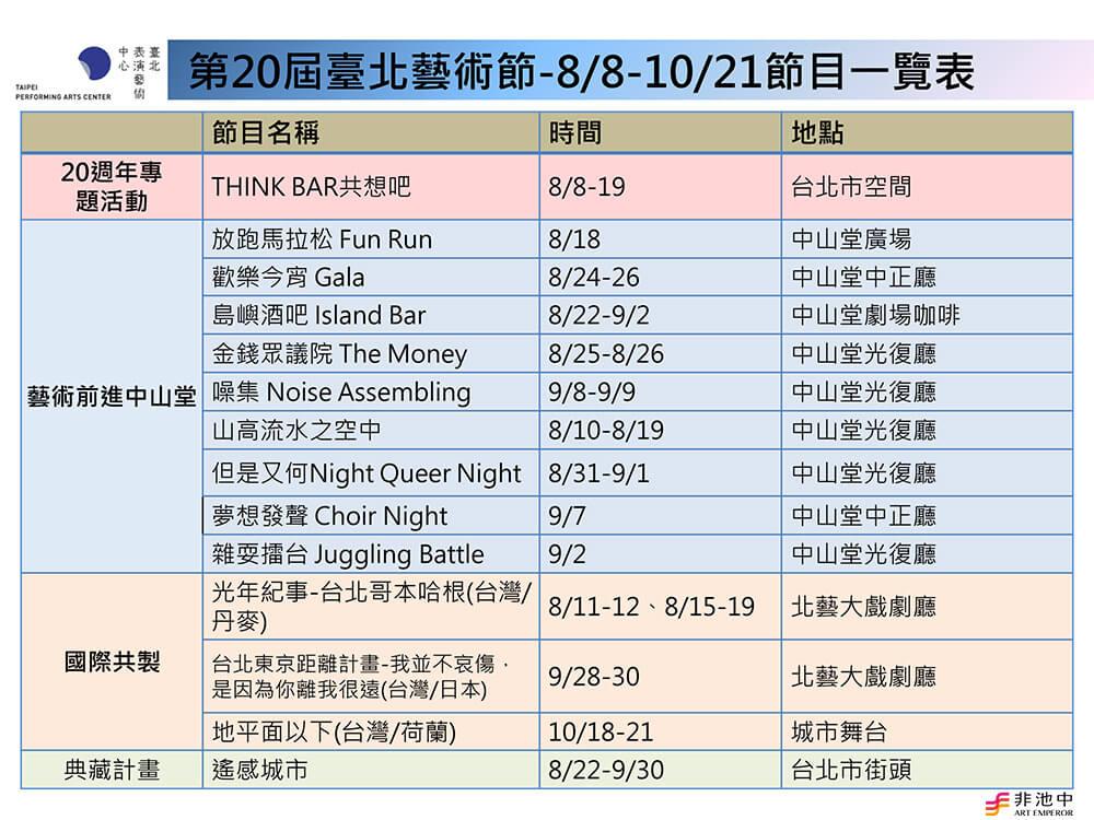 第20屆臺北藝術節 節目一覽表
